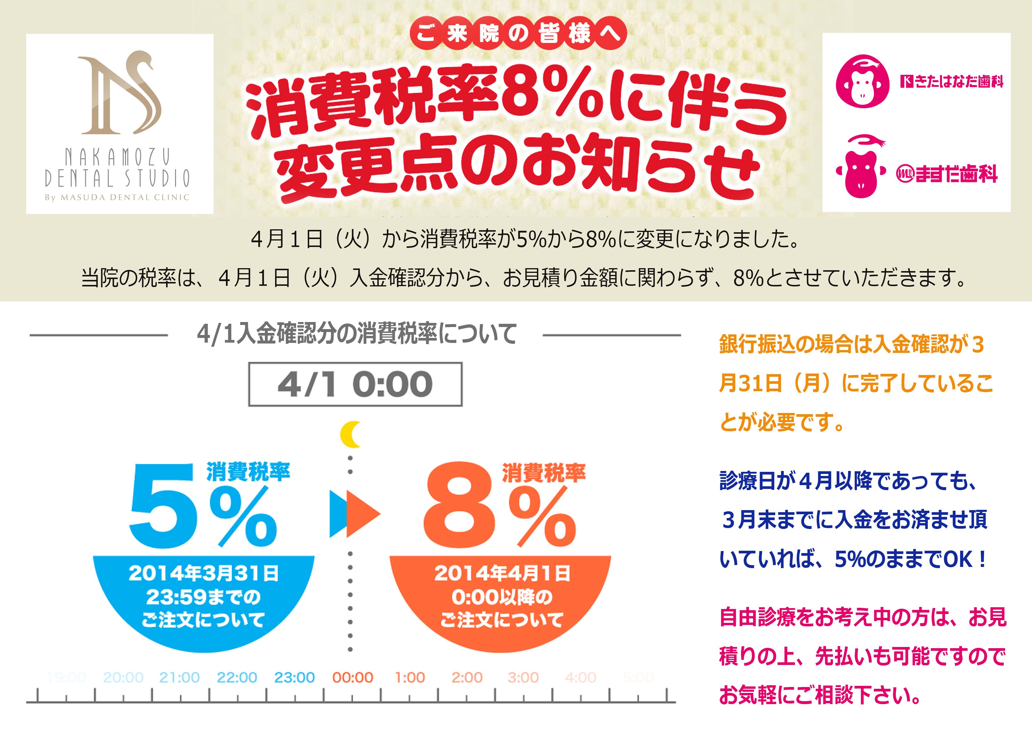 消費税変更のお知らせ 3院 (1).jpg